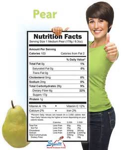 Apple Pear Nutrition Facts