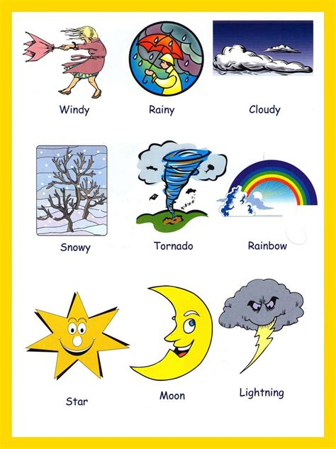 Esl Picture Vocabulary Grammarbank