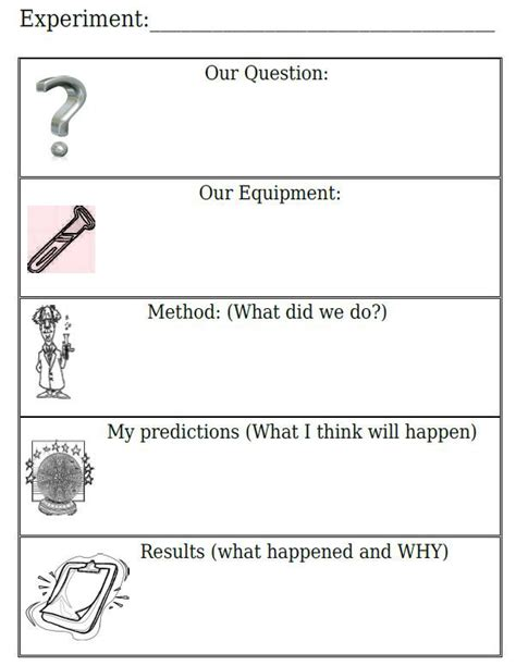 a simple introduction to the scientific method science