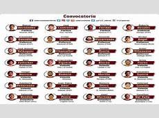 Eliminatorias La lista de convocados de Venezuela para
