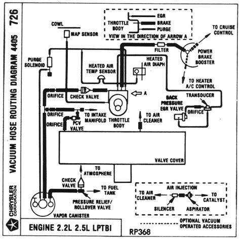 1994 Plymouth Sundance Wiring Diagram by Vacuum Hose Routing Diagrams Minimopar Resources