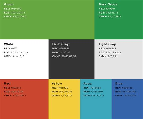 colour usage greenpeace australia pacific