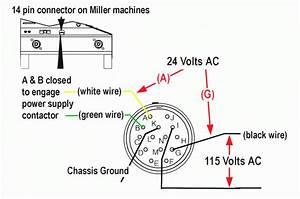 Miller Welder 220v Plug Wiring Diagram