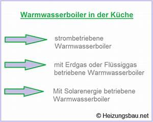 Warmwasserboiler Für Küche : mit dem warmwasserboiler in der k che energie sparen ~ Sanjose-hotels-ca.com Haus und Dekorationen