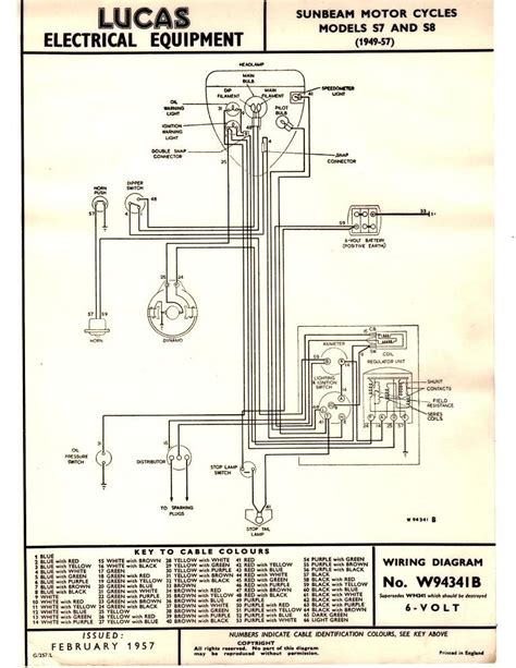 Equipment Wiring Diagram by Electrical Sunbeam R R