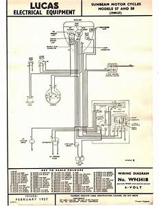 Lucas Alternators Wiring Diagrams