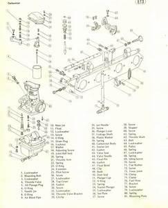 How Motorcycle Carburetors Work