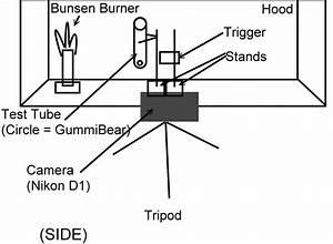 Electrical Circuit Diagram Tool