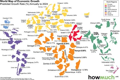 this world map shows the economic growth over the coming