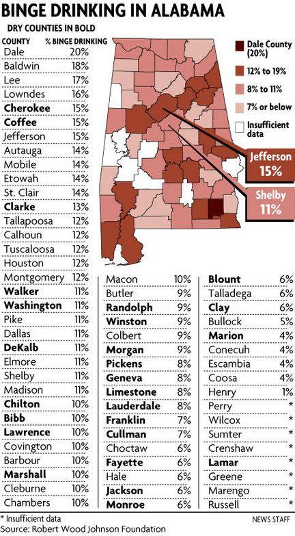 Binge Drinking Highest In Dry Alabama Counties