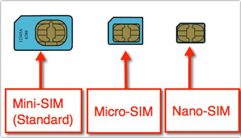 samsung galaxy  welche sim karte micro nano normal