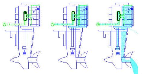 Boat Engine Cooling Diagram by Diagram Of An Outboard Motor Impremedia Net