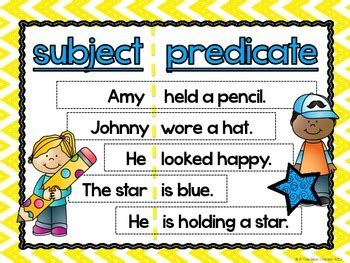 Subject And Predicate Posters By A Teachable Teacher Tpt