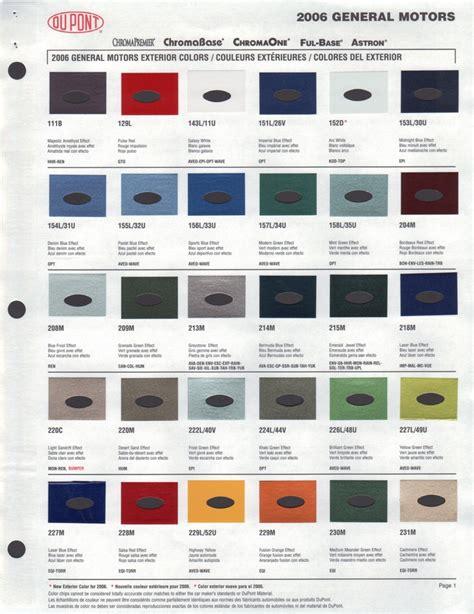 28 gm paint code zy1 sportprojections