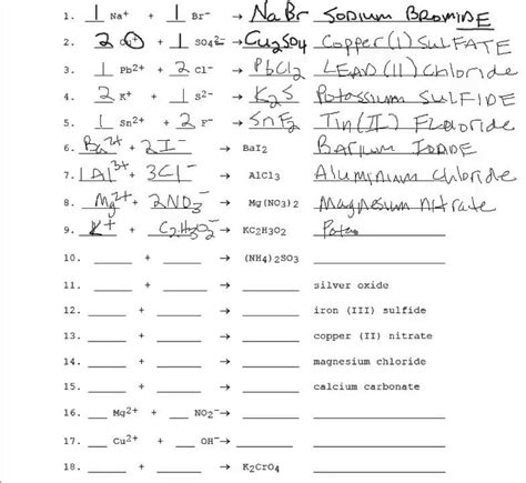 errors in chemical formulas and nomenclature worksheet
