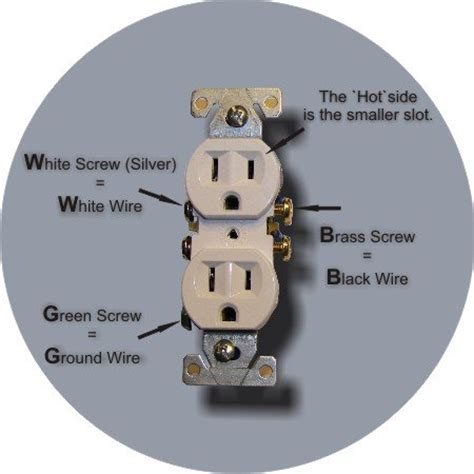 how to wire a