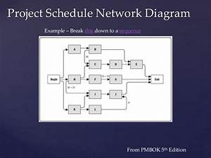 Project Management Class   Based On Pmbok