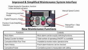 Fuji Electric Inverters    Vfd