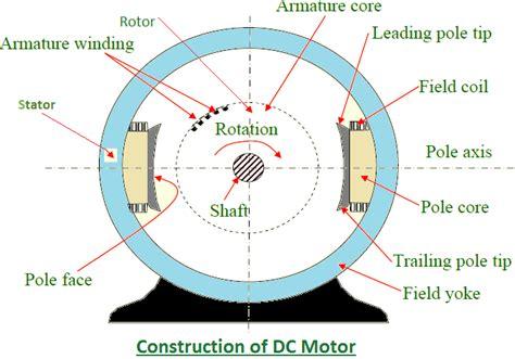 electrical electronic engineering bd working principal