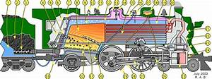Steam Locomotive Workings Illustration