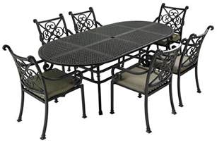 Best Outdoor Patio Furniture Sets by Metal Garden Furniture Enhances Your Gardens Beauty