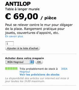Table à Langer Murale Ikea : table langer murale ikea le jardin d 39 am lie ~ Teatrodelosmanantiales.com Idées de Décoration