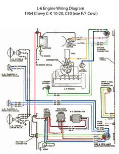 78 Chevy C10 Wiring by 64 Chevy C10 Wiring Diagram Chevy Truck Wiring Diagram