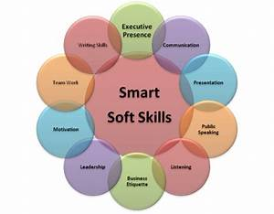 SoftSkill Training Delivered To College Students