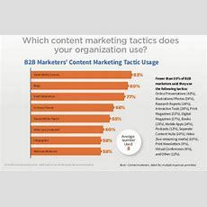 2017 B2b Content Marketing Research Analyzed  Heidi Cohen