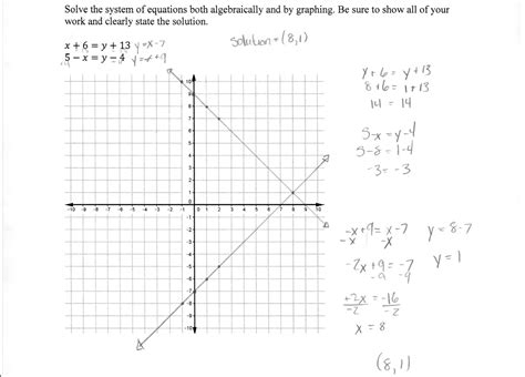 Solving Systems Of Equations Graphing Worksheet  1000 Images About Coordinate Algebra Systems