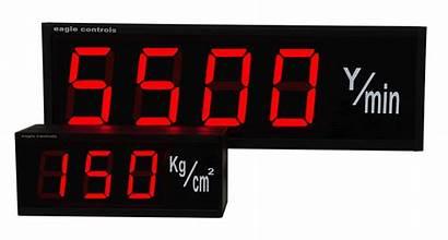 Digital Rate Display Led Speed Displays Counters