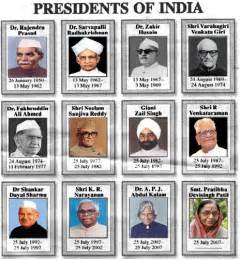 Presidents List Name of India