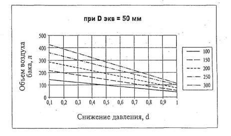 Суммарное солнечное излучение – прямое и рассеянное солнечное излучение поступающее на горизонтальную поверхность.
