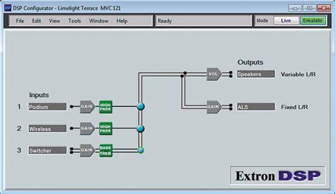 ZD05-SLM - Premium Mini-DIN 4-pin S-Video male for cable ...