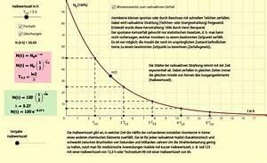 Radiokarbonmethode Rechnung : beispiel f r exponentielle abnahme der radioaktive zerfall geogebra ~ Themetempest.com Abrechnung