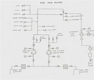 Basic Line Diagram Of Engine Room For Junior Engineer And Rating