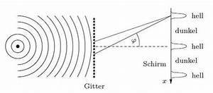 Wellenlänge Licht Berechnen : interferenz am gitter schulminator ~ Themetempest.com Abrechnung
