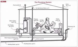 Code Check Plumbing  U0026 Mechanical  4e