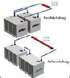 Zweite Batterie Im Auto : solar energy advantages and disadvantages autobatterie ~ Kayakingforconservation.com Haus und Dekorationen
