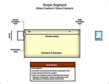 Demarcation Point Wikipedia