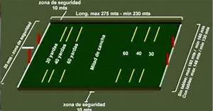 Dimension Polo 6 : these are the official dimensions of a polo field including safety zones which according to ~ Medecine-chirurgie-esthetiques.com Avis de Voitures