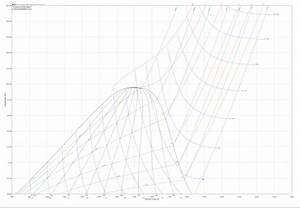 Ph Diagram R22 Pdf