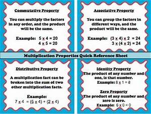 Here's a quick reference sheet for students on the ...