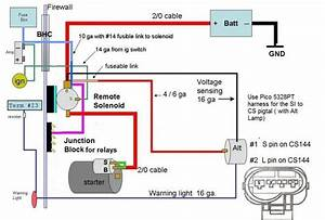 International Scout Ii Wiring Diagram