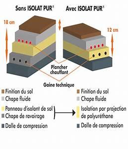 Chape Liquide En Sac : chape ciment prix construction maison b ton arm ~ Dailycaller-alerts.com Idées de Décoration