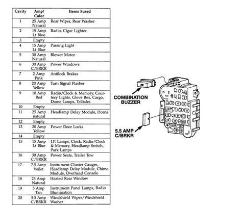 95 jeep grand laredo fuse box diagram fuse box and wiring diagram