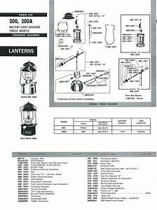 Need Info On Lanterns