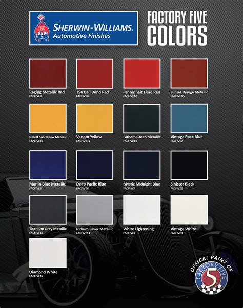 sherwin williams paint color codes factory five paint colors factory five racing