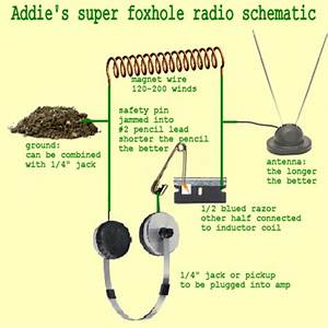 Fox Hole Radio