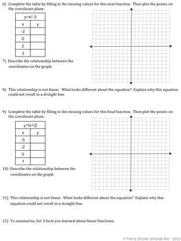comparing linear and nonlinear functions discovery